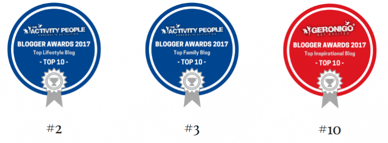 Thank You for Your Votes For The Activity People Blogger Awards 2017!